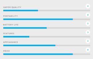 Vaporizer Ratings On VapeGuide.co