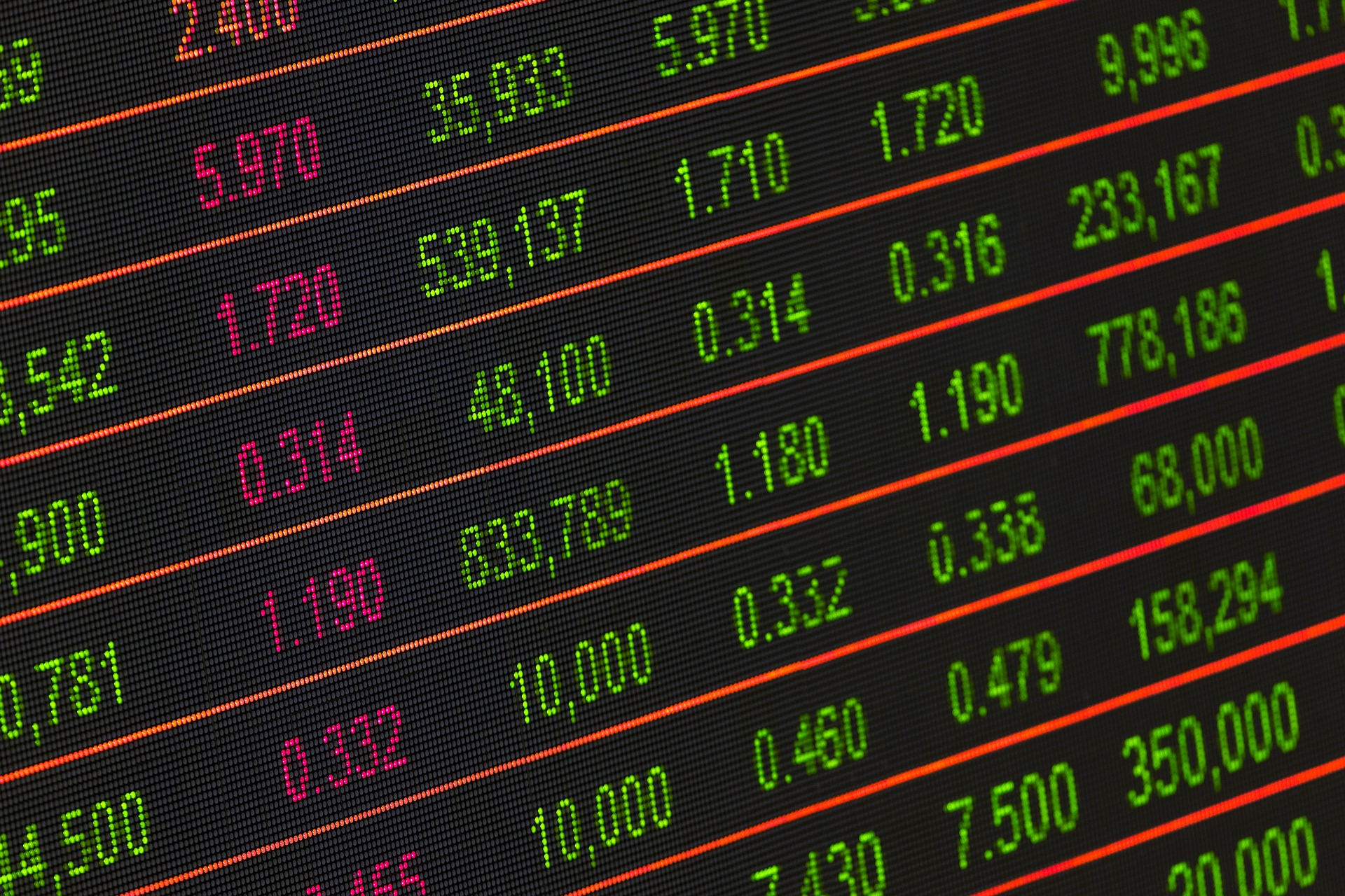 Stock Market Trading Numbers