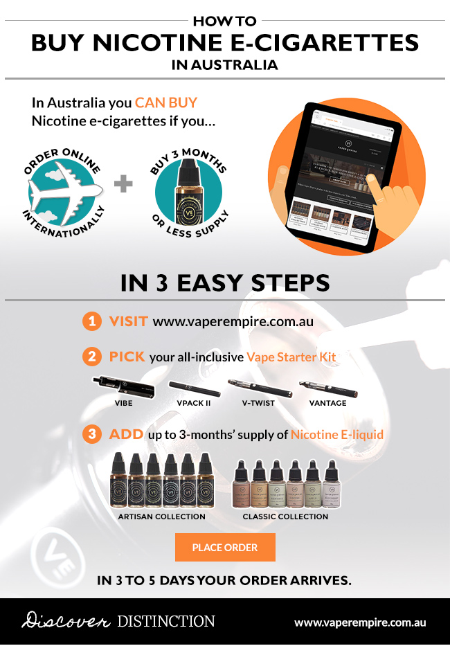 Vaper Empire Shows Australian Vapers How To Buy Nicotine E-Cigs In New Infographic